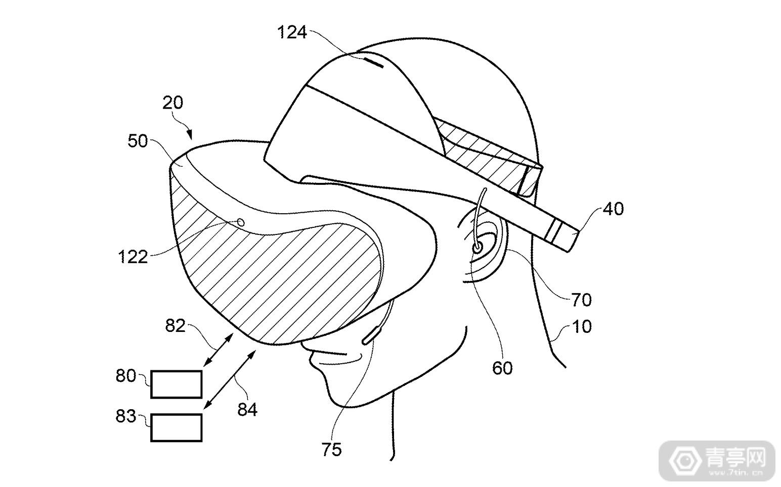 索尼PS VR新专利:内置三摄优化追踪,或支持无线化