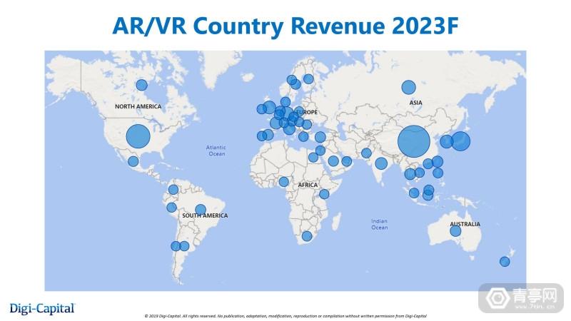 Digi-Capital-AR-VR-Country-Revenue