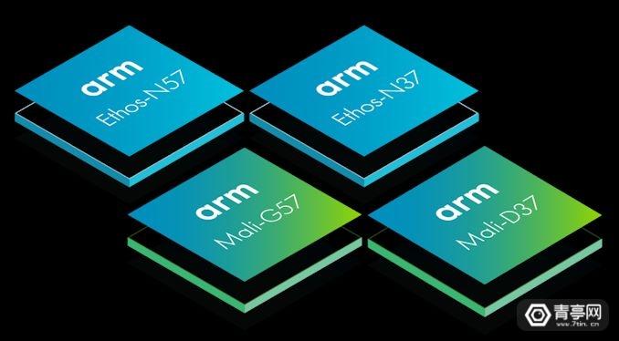ARM发布首款基于Valhall的中端GPU:Mali-G57