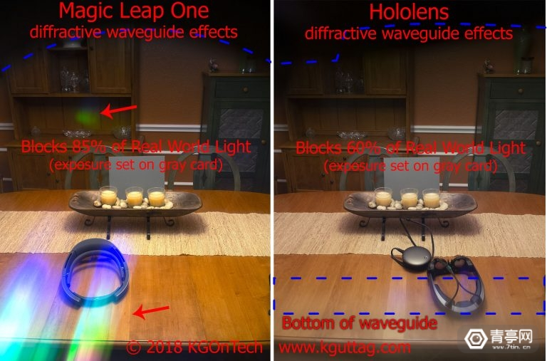 ML1-R-Hololens-Diffraction-Comparison-002B-768x507