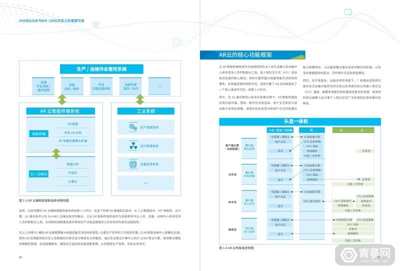 中兴通讯联合中国移动研究院发布《AR边缘云白皮书技术概览》 (5)