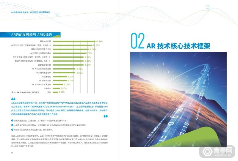 中兴通讯联合中国移动研究院发布《AR边缘云白皮书技术概览》 (6)