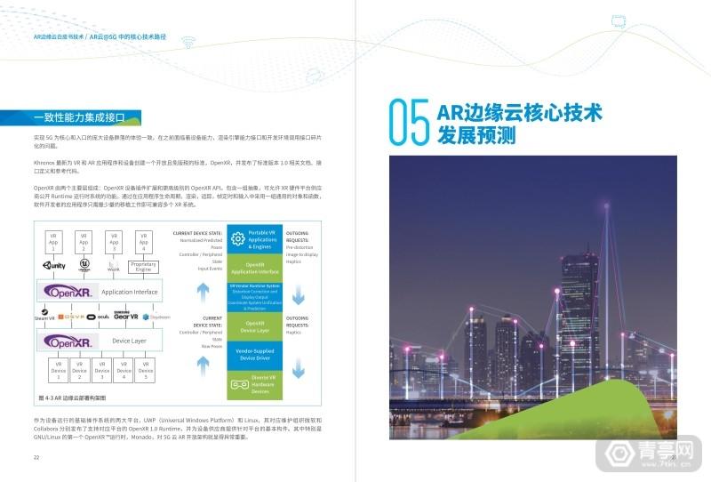 中兴通讯联合中国移动研究院发布《AR边缘云白皮书技术概览》 (13)