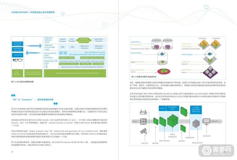 中兴通讯联合中国移动研究院发布《AR边缘云白皮书技术概览》 (14)