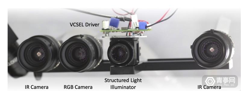 谷歌实时全身人像容积摄影新研究,可调光线成亮点图3