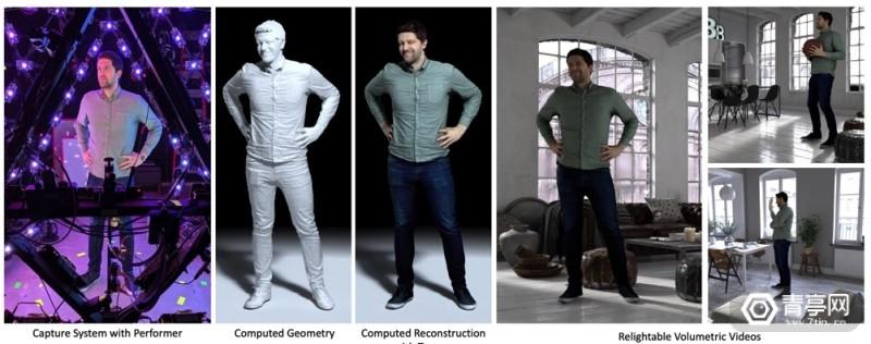 谷歌实时全身人像容积摄影新研究,可调光线成亮点图2
