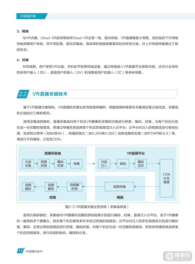 华为 中国联通《VR直播白皮书》 (18)