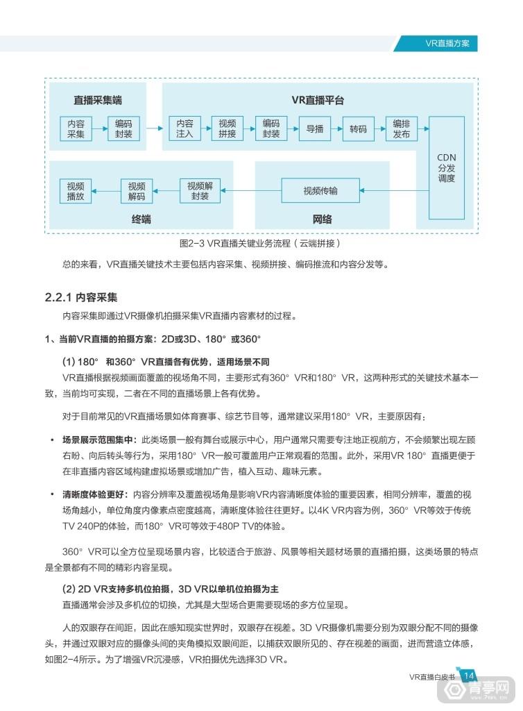 华为 中国联通《VR直播白皮书》 (19)