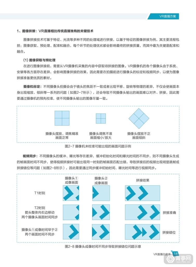 华为 中国联通《VR直播白皮书》 (23)