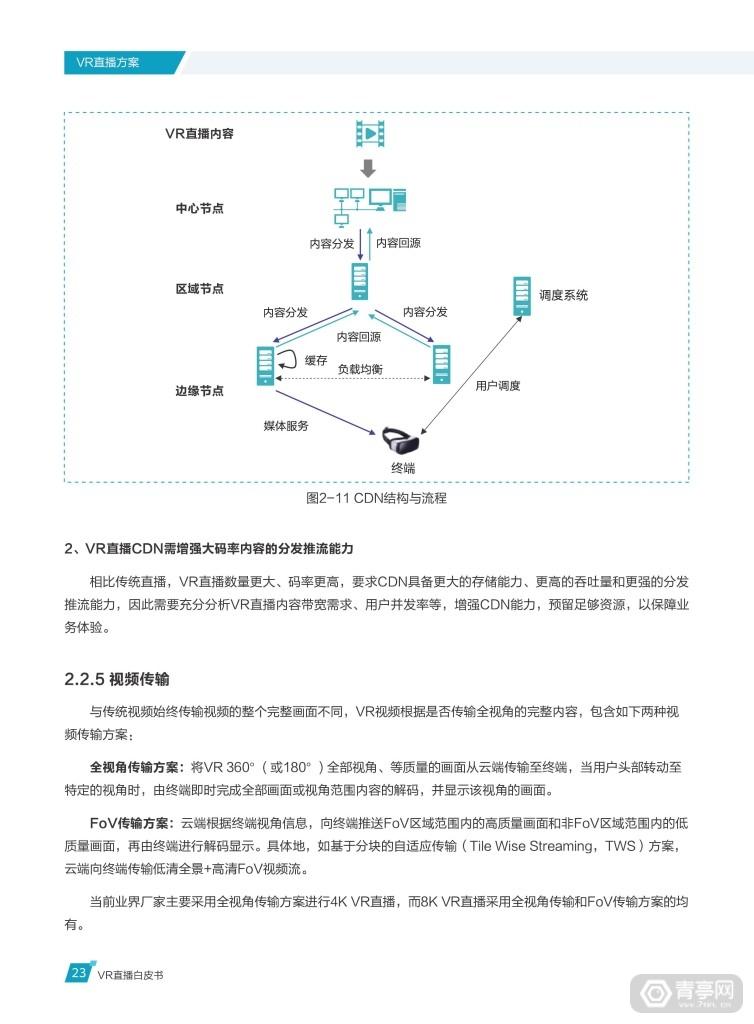 华为 中国联通《VR直播白皮书》 (28)