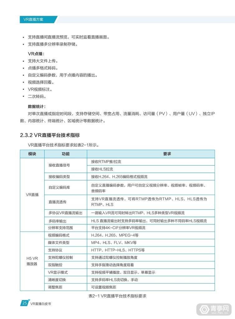 华为 中国联通《VR直播白皮书》 (30)
