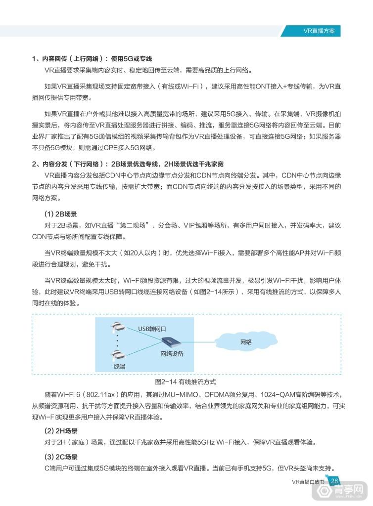 华为 中国联通《VR直播白皮书》 (33)