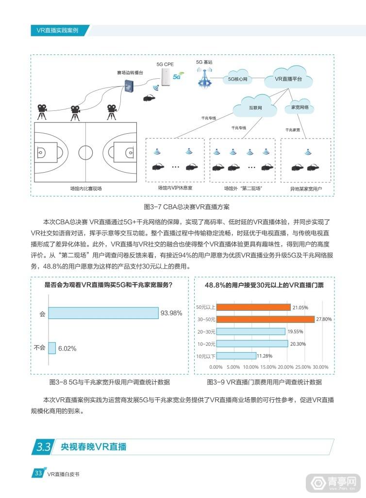 华为 中国联通《VR直播白皮书》 (38)