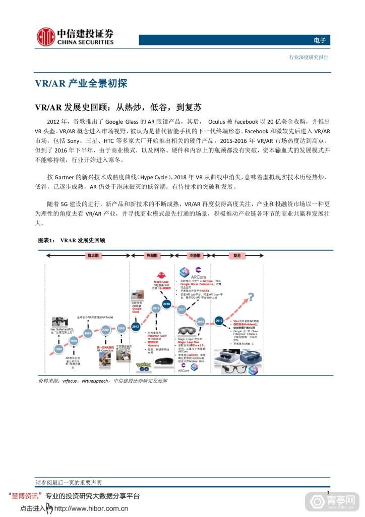 中信建投--VRAR,敢问路在何方 (4)