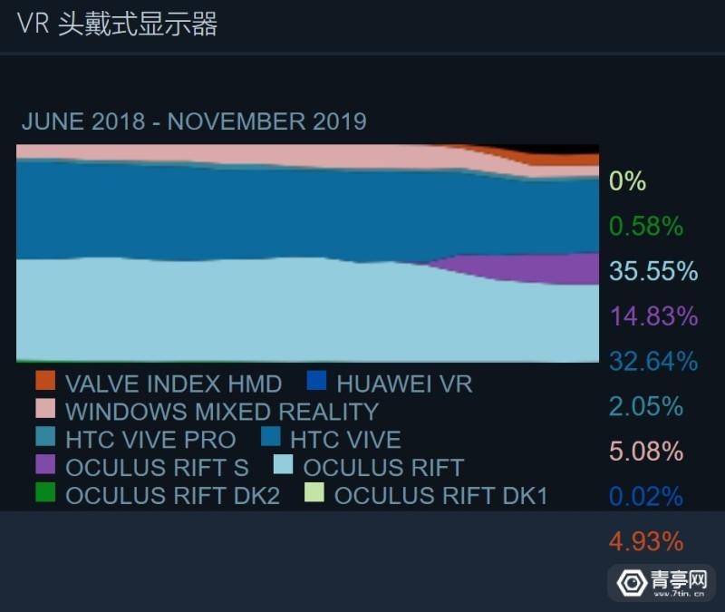 11月VR大数据 (1)