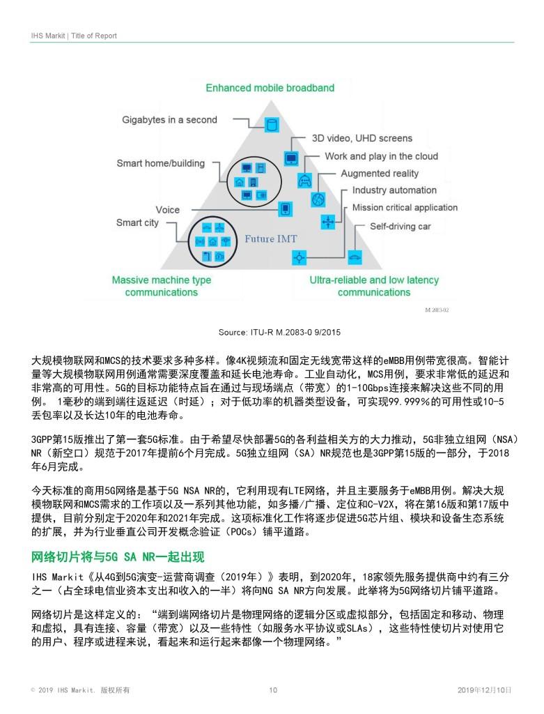 OPPO与IHS Markit发布智能互融白皮书 (10)