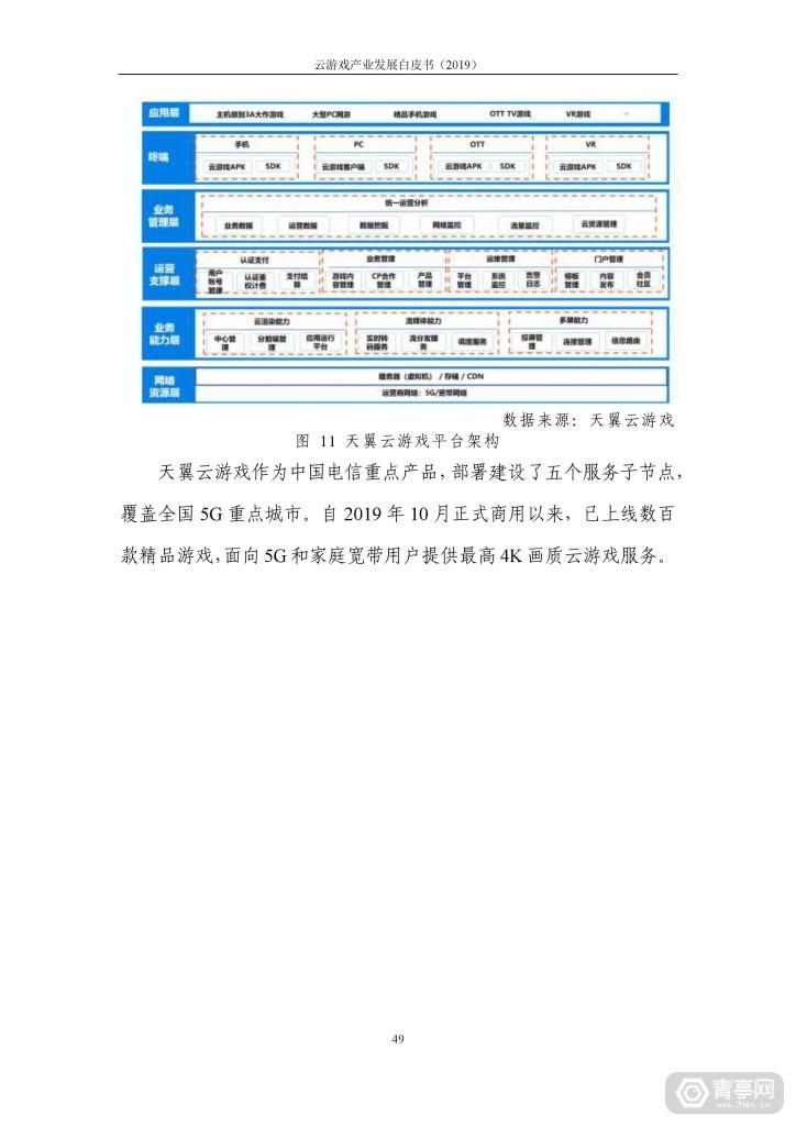信通院发布《云游戏产业发展白皮书(2019年)》 (54)