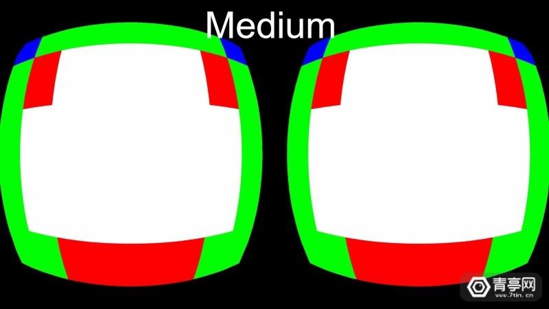 固定中心点渲染方案(Dynamic Fixed Foveated Rendering,简称FFR (2)