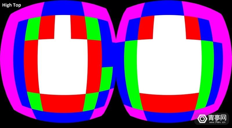 固定中心点渲染方案(Dynamic Fixed Foveated Rendering,简称FFR (4)