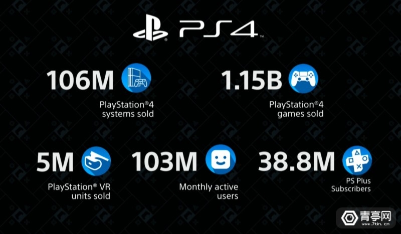 PSVR-Sales-Update-2-1536x768