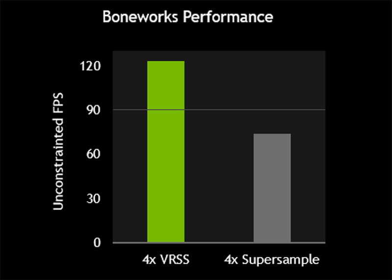 nvidia-geforce-ces-2020-game-ready-driver-variable-rate-supersampling-boneworks-performance