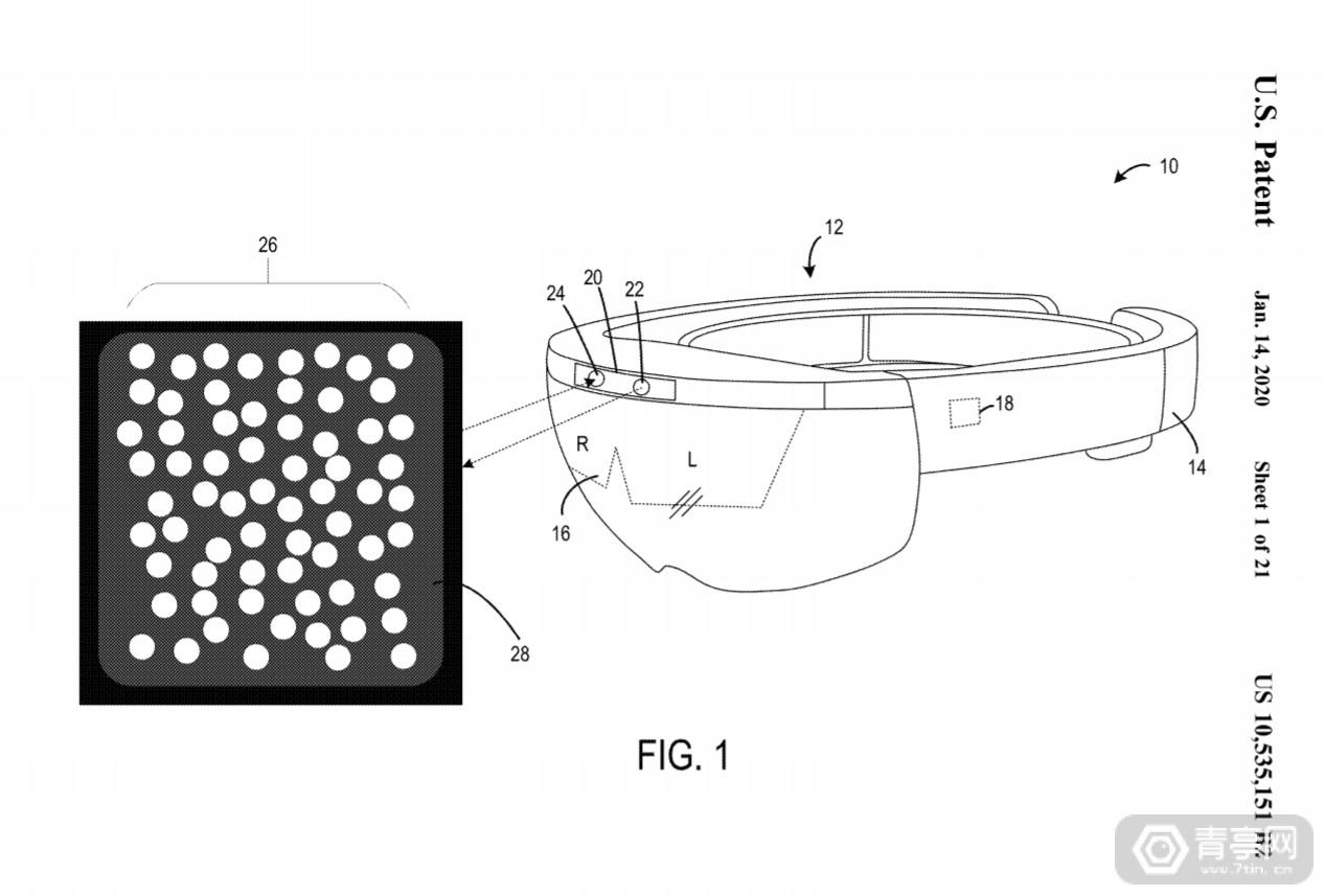 微软HoloLens新专利,采用类苹果TrueDepth深度传感器