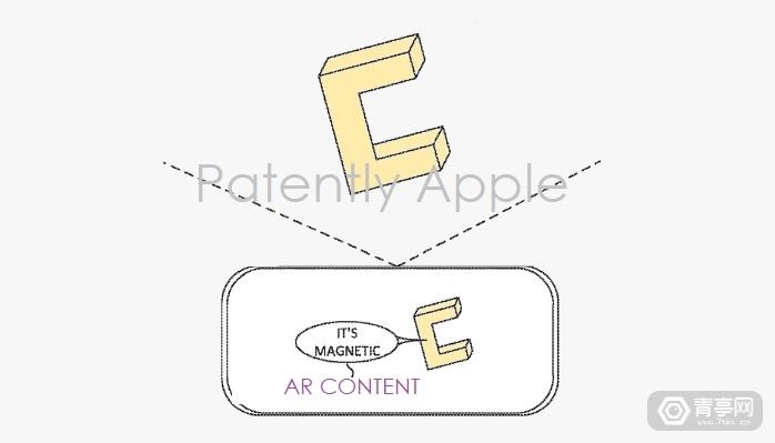 苹果ARKit专利揭示了iPhone 3D场景扫描部分原理