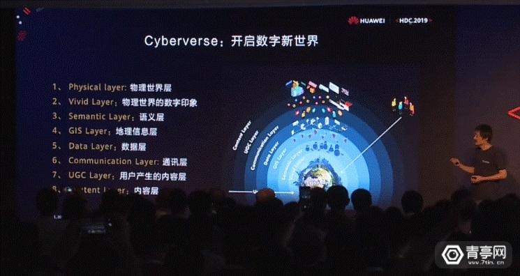huawei 华为cyberverse