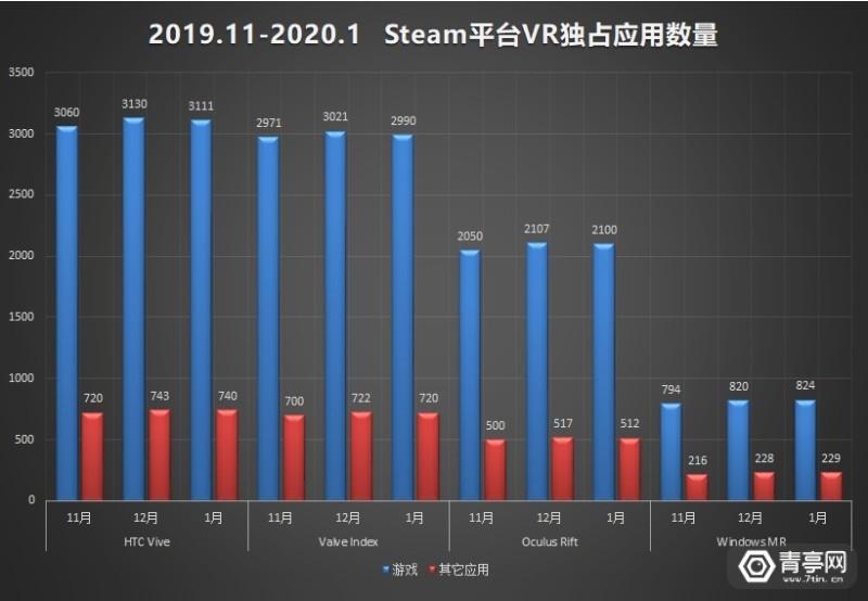 2020.1 VR大数据 (1)