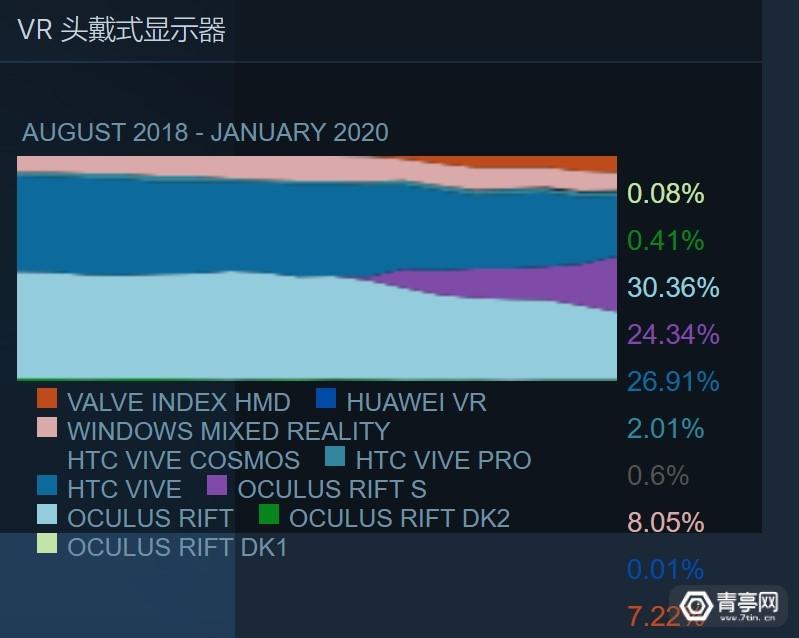 2020.1 VR大数据 (3)