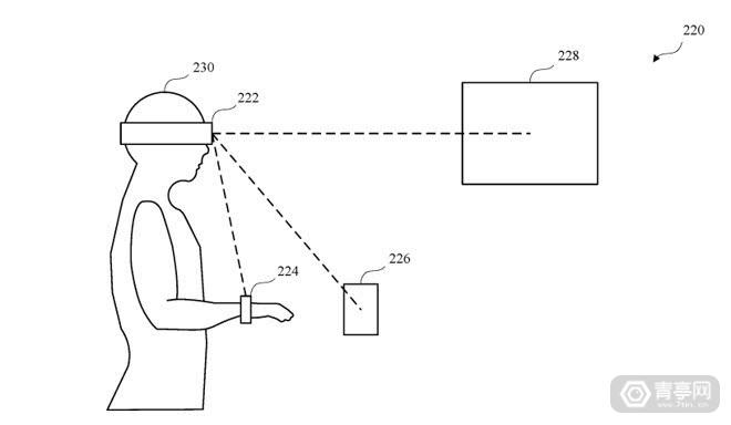 苹果可能使用AR眼镜解锁苹果手机