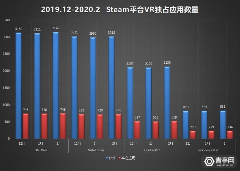 2月VR大数据 (2)