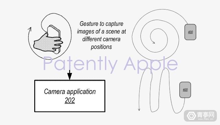 苹果光场全景相机专利公布,未来或用于AR头显 3