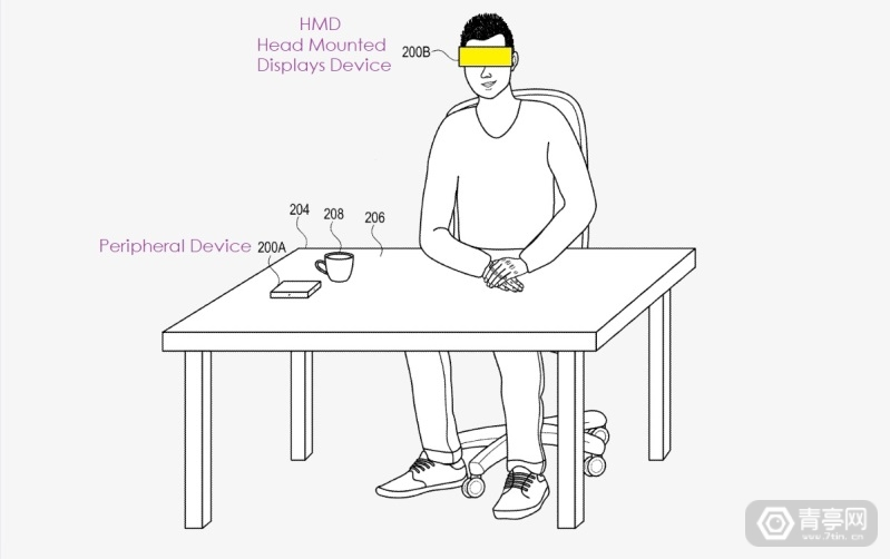 苹果AR/VR专利:通过桌面储空完成头显交互操作