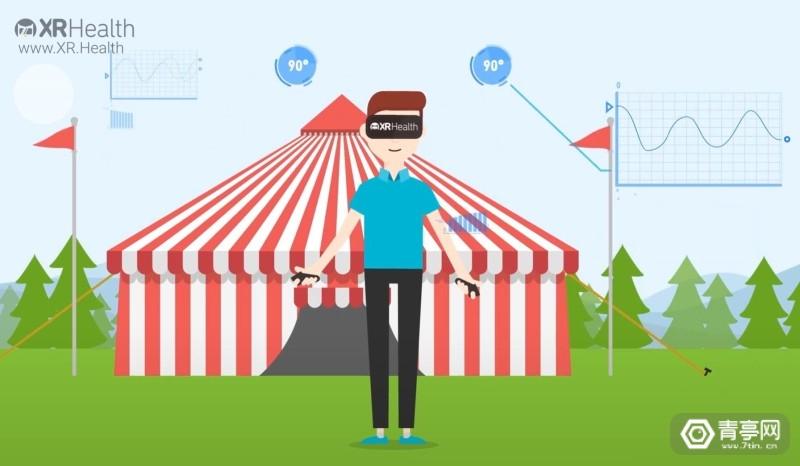 XRHealth   让VR作为你的家庭医生的概念 (1)