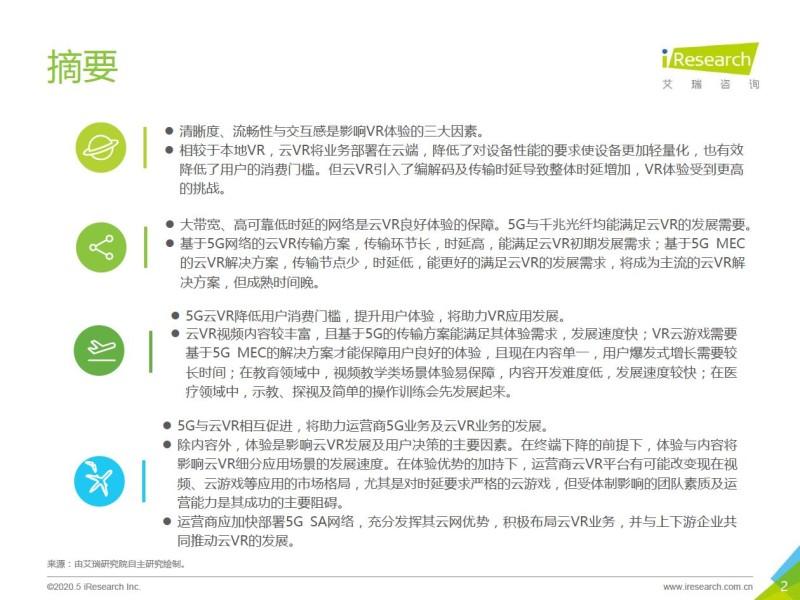 艾瑞:2020年5G+云VR研究报告 (2)