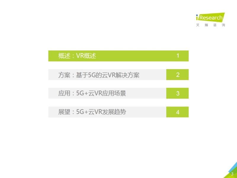 艾瑞:2020年5G+云VR研究报告 (3)