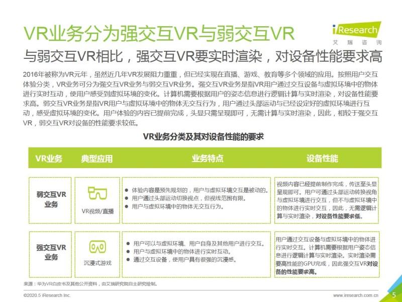 艾瑞:2020年5G+云VR研究报告 (5)