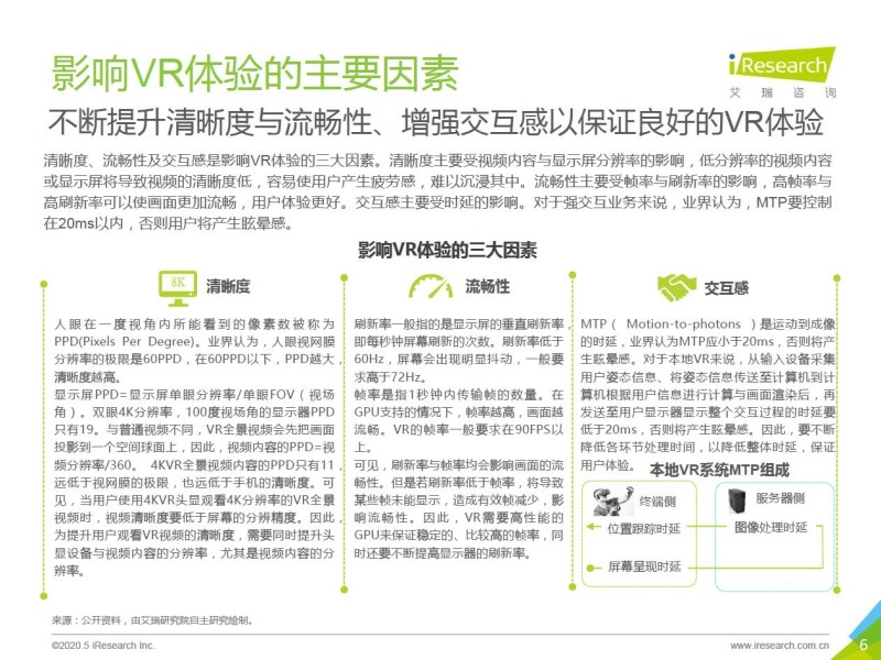 艾瑞:2020年5G+云VR研究报告 (6)