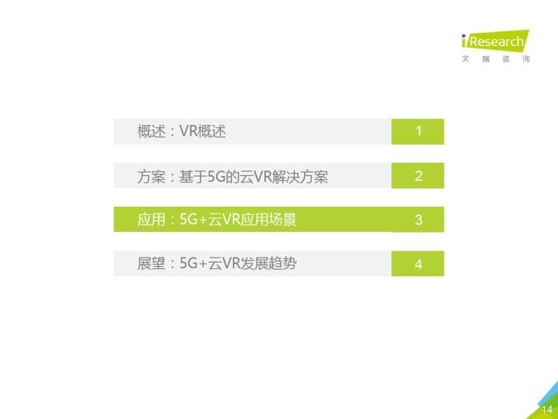 艾瑞:2020年5G+云VR研究报告 (14)