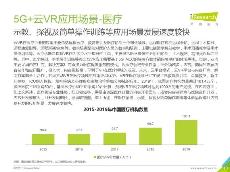 艾瑞:2020年5G+云VR研究报告 (19)