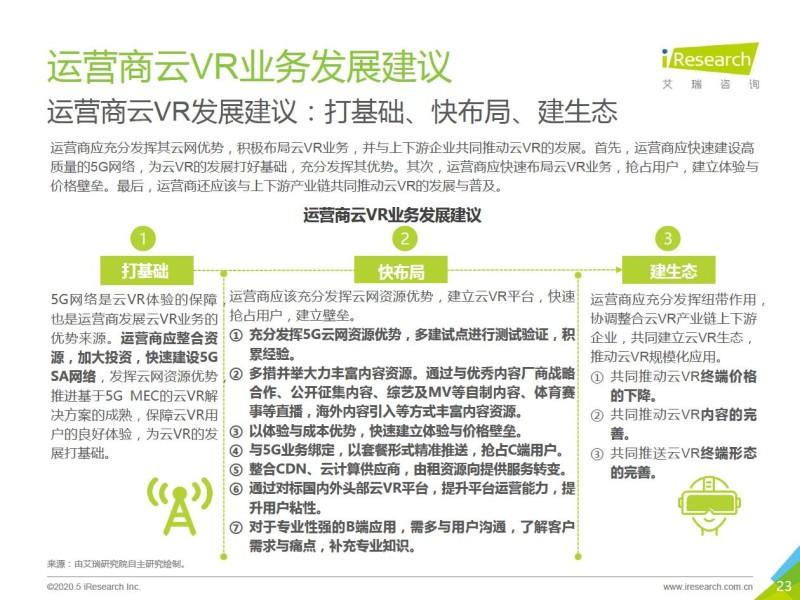 艾瑞:2020年5G+云VR研究报告 (23)