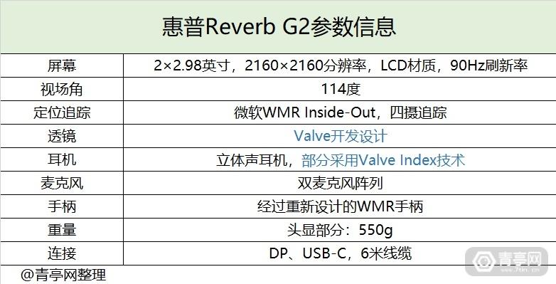 惠普HP Reverb G2