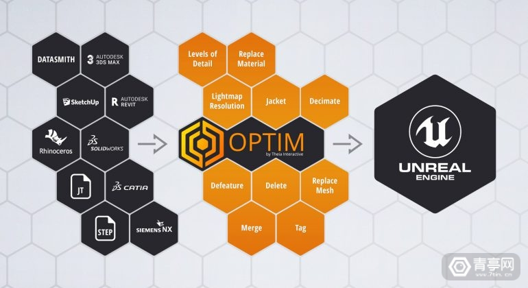 optim-graphic-770x420