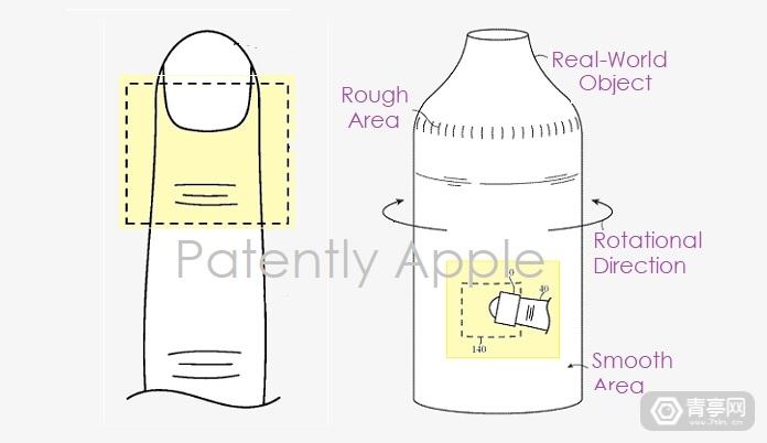 苹果AR/VR专利:基于指套方案,可感知形状/纹理/温度等