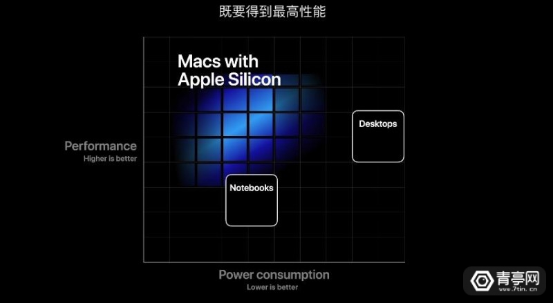 Apple WWDC 2020苹果 (8)