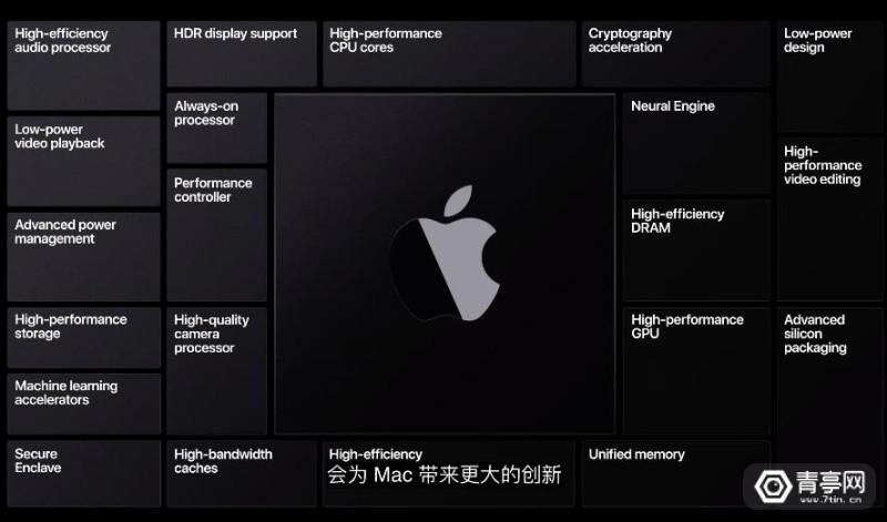 Apple WWDC 2020苹果 (9)