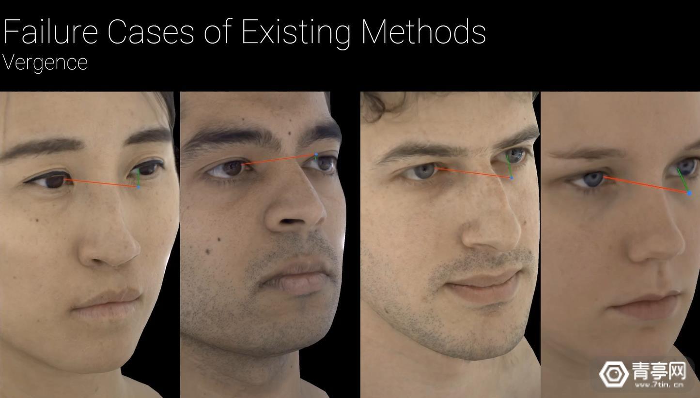 Facebook发布虚拟眼球注视和面部表情系统