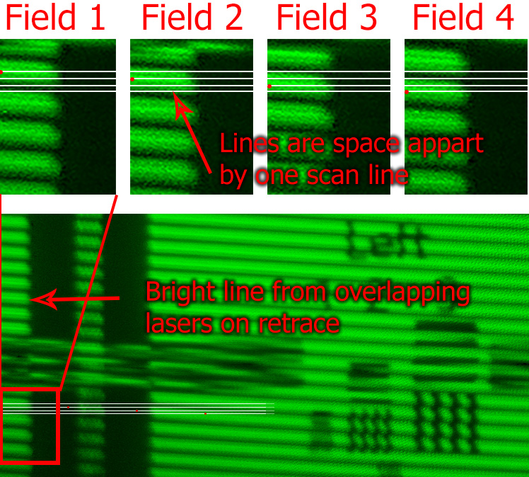 Interlaced-Fields-1-to-4-edge