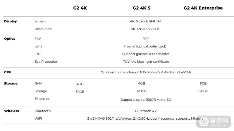 g2-4k-spec
